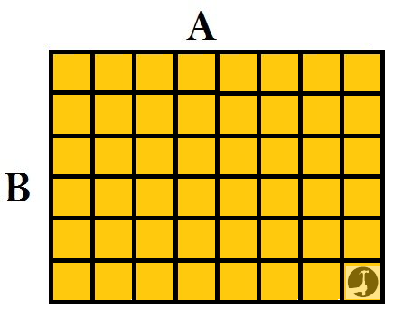 How to calculate the metre square of a room