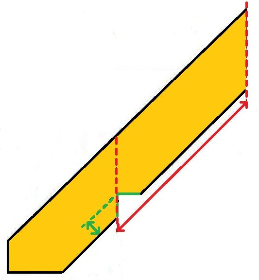 length of rafter