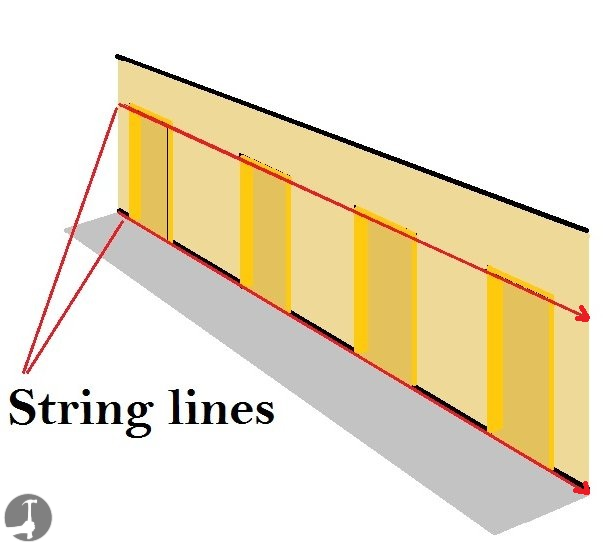 In a corridor door linings should be string lined