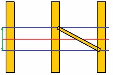herringbone strut supports