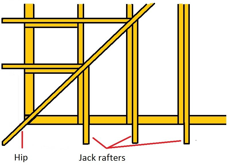 Hipped roof ceiling joists wall plate layout