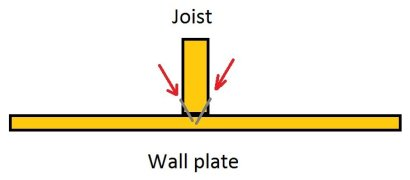 how to fix joists