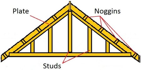 how to stud up a gable end