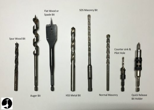 The Best Drill Bits And Types To Use
