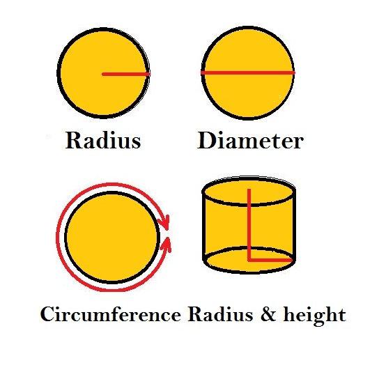 circle maths