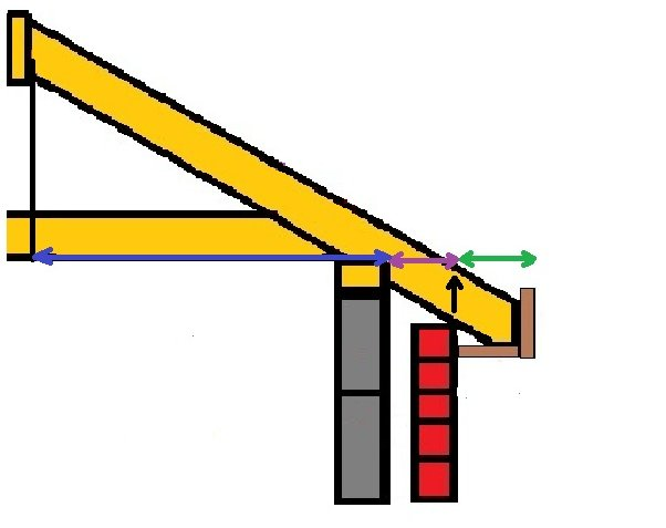 how to calculate rafter overhang lengths