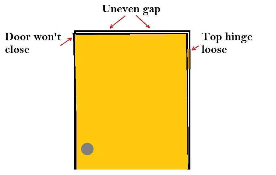 How To Adjust A Door That Rubs Doesn T Shut Or Is Sagging