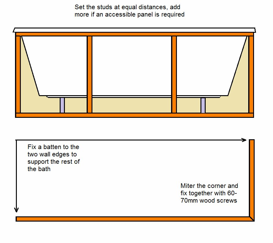 Making a bath panel - ideas and tips for the frame and removable panel