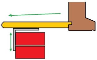 fixing window boards to masonry