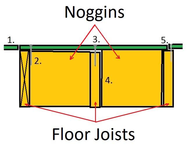 How To Stop Your Squeaky Floor Boards Creaking