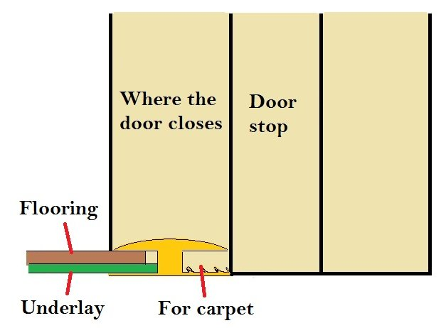 install laminate flooring door bar