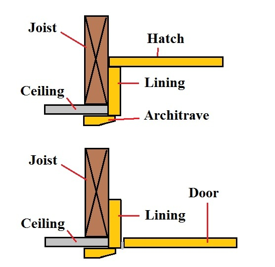 how to install a loft trap