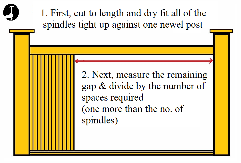 how to calculate spindle spacing on decks, porches and staircases
