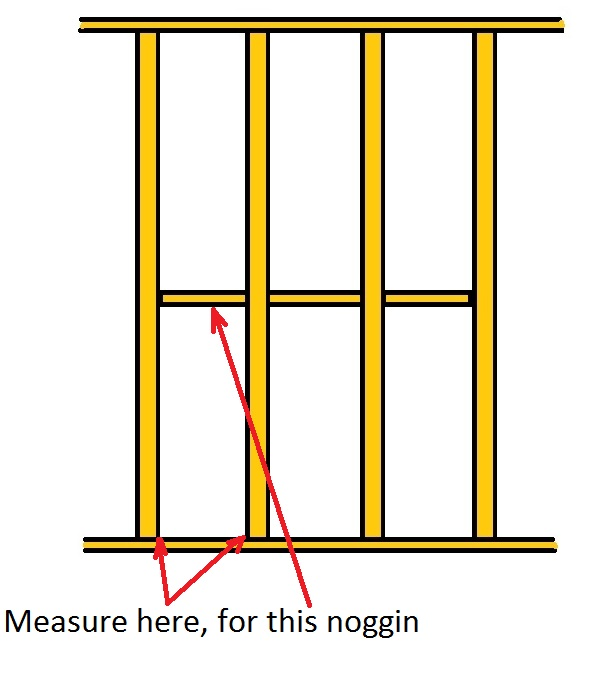 Noggins Bridging Herringbone Struts