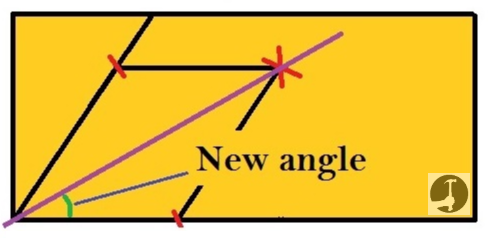 Angle bisected with a compass
